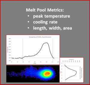 Meltpool Metrics software Thermaviz