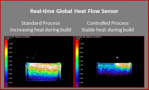 Real Time Global Heat Flow Sensor software ThermaViz